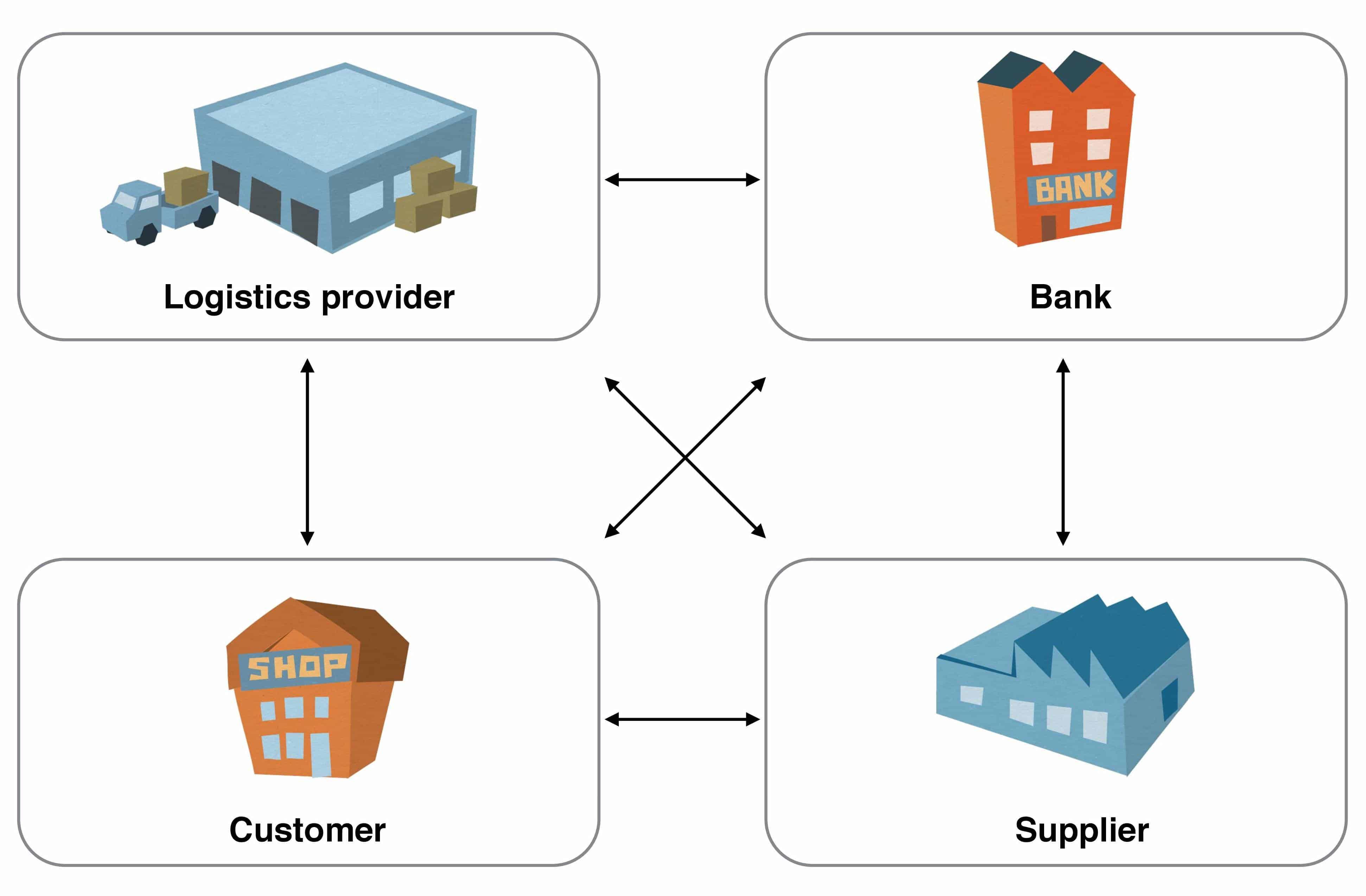 EANCOM - Participating Companies