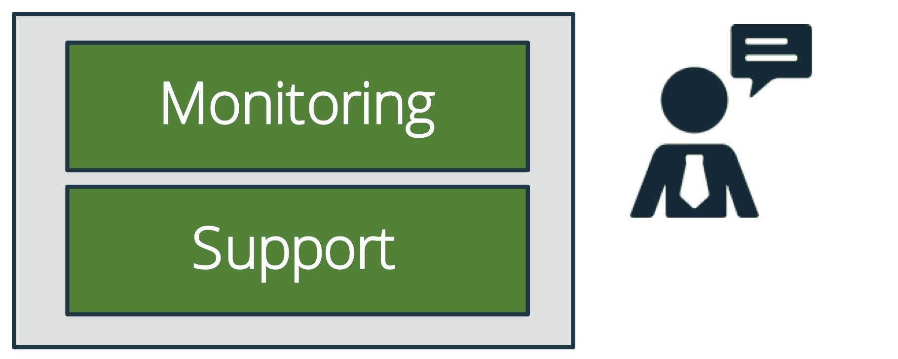 ecosio Dienstleistungen zur technischen Unterstützung
