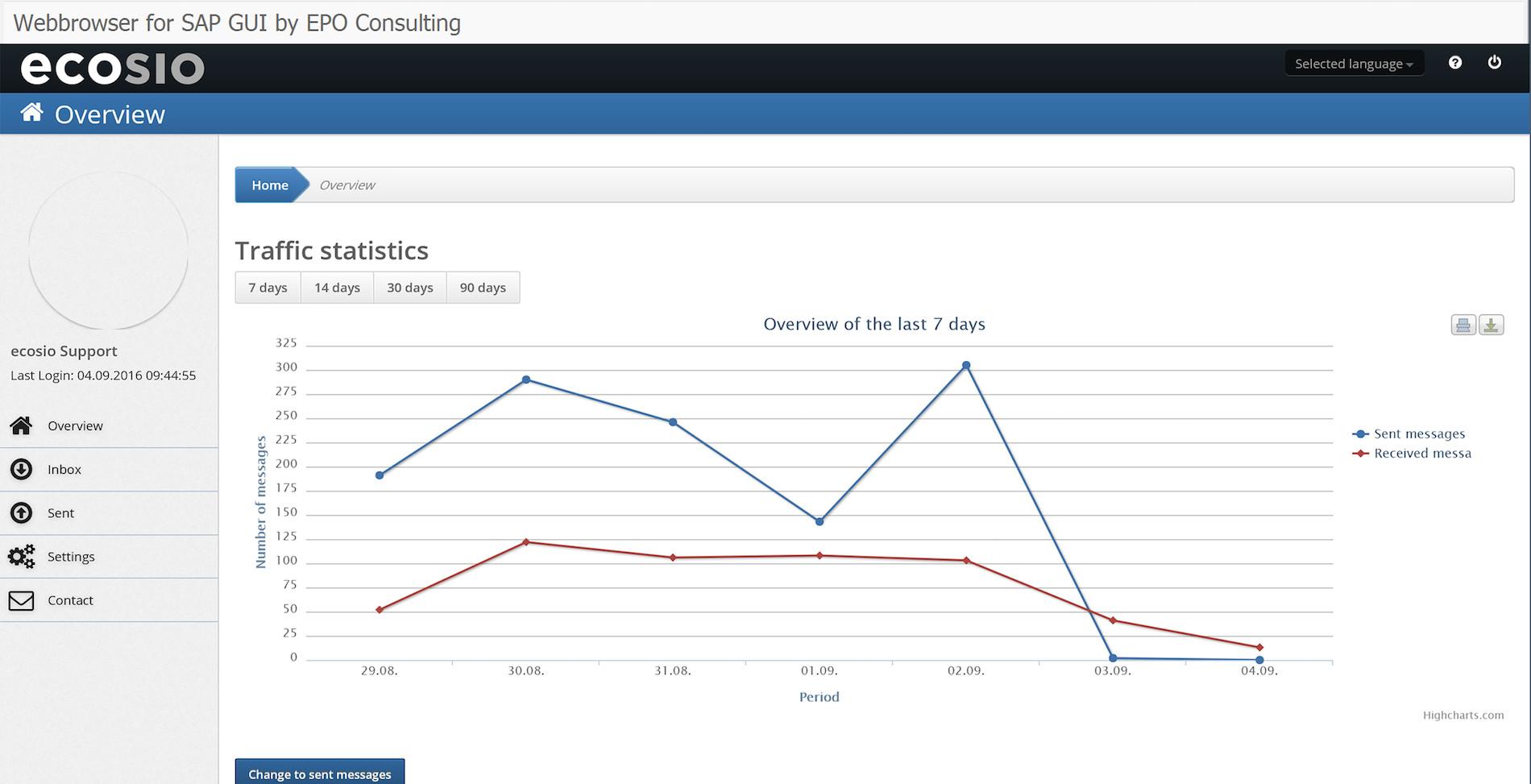 ecosio.Monitor als eigene SAP-Transaktion