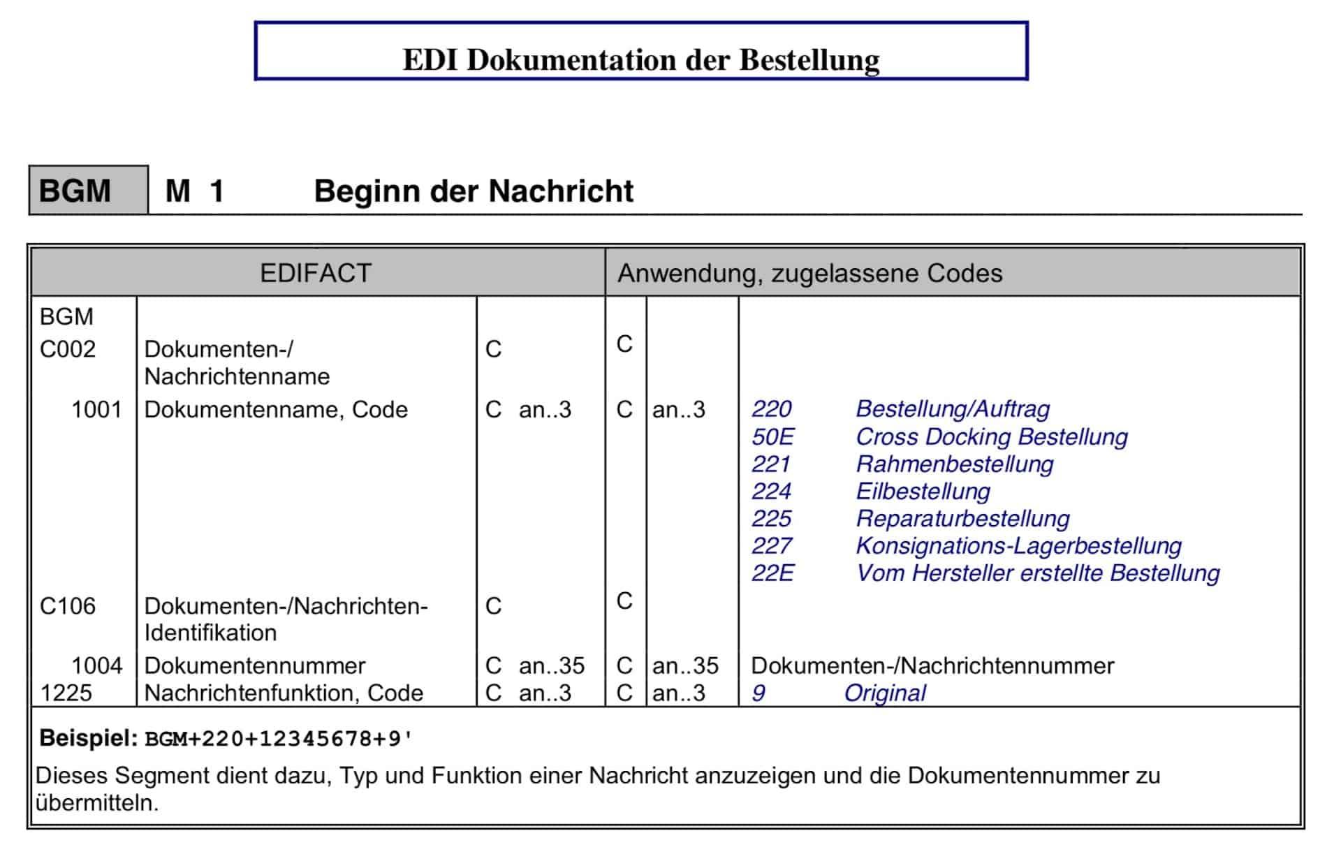 Einschränkung der möglichen Codes für ein Dokument auf ein diskretes Set von erlaubten Werten im MIG von EDEKA.