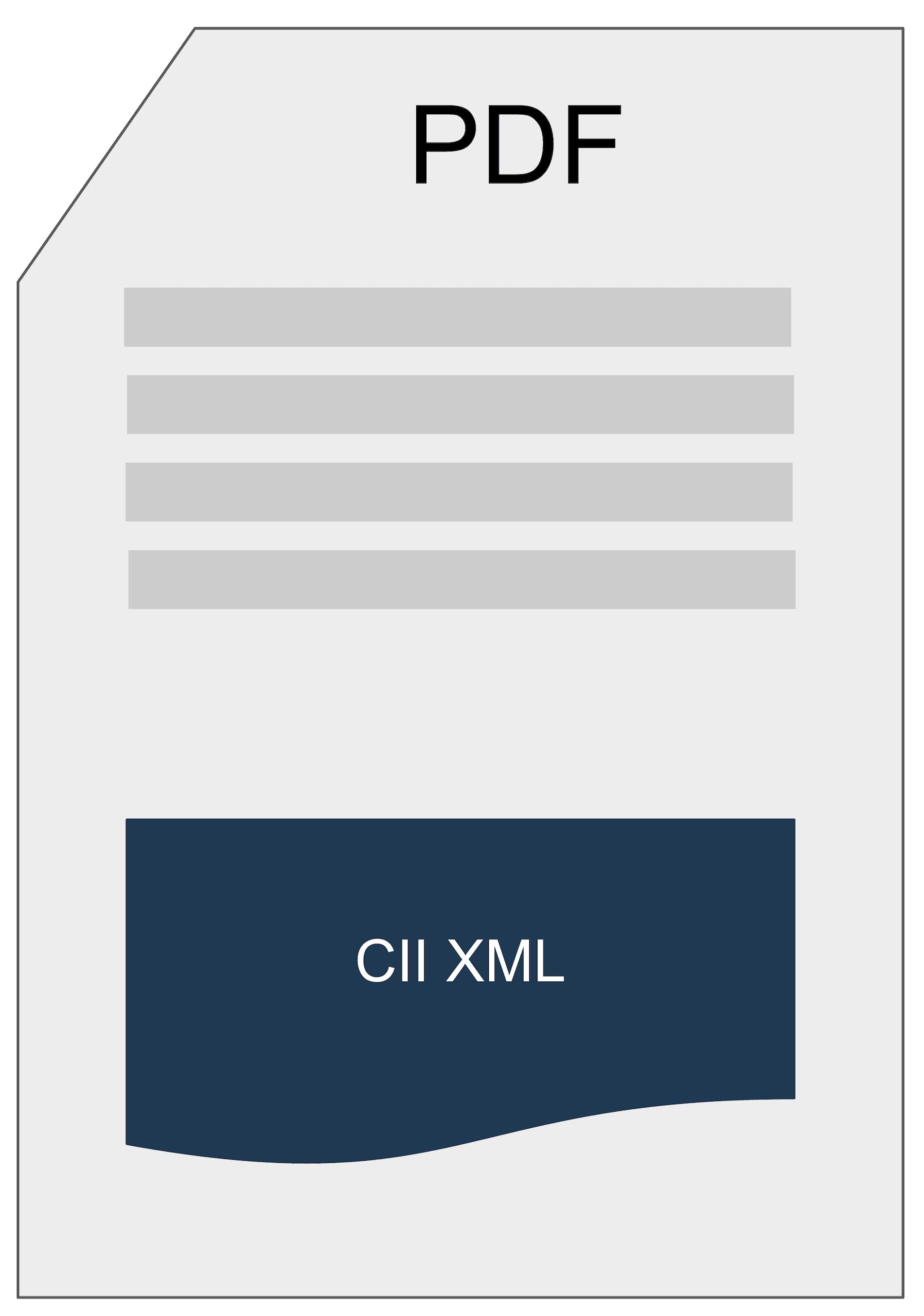 Factur-X ist ein PDF mit eingebettetem XML und stellt Rechnungsdaten visuell und strukturiert zur Verfügung.