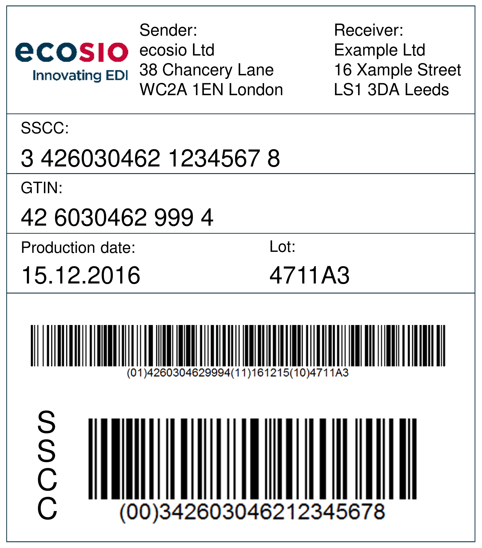 GS1 transport label
