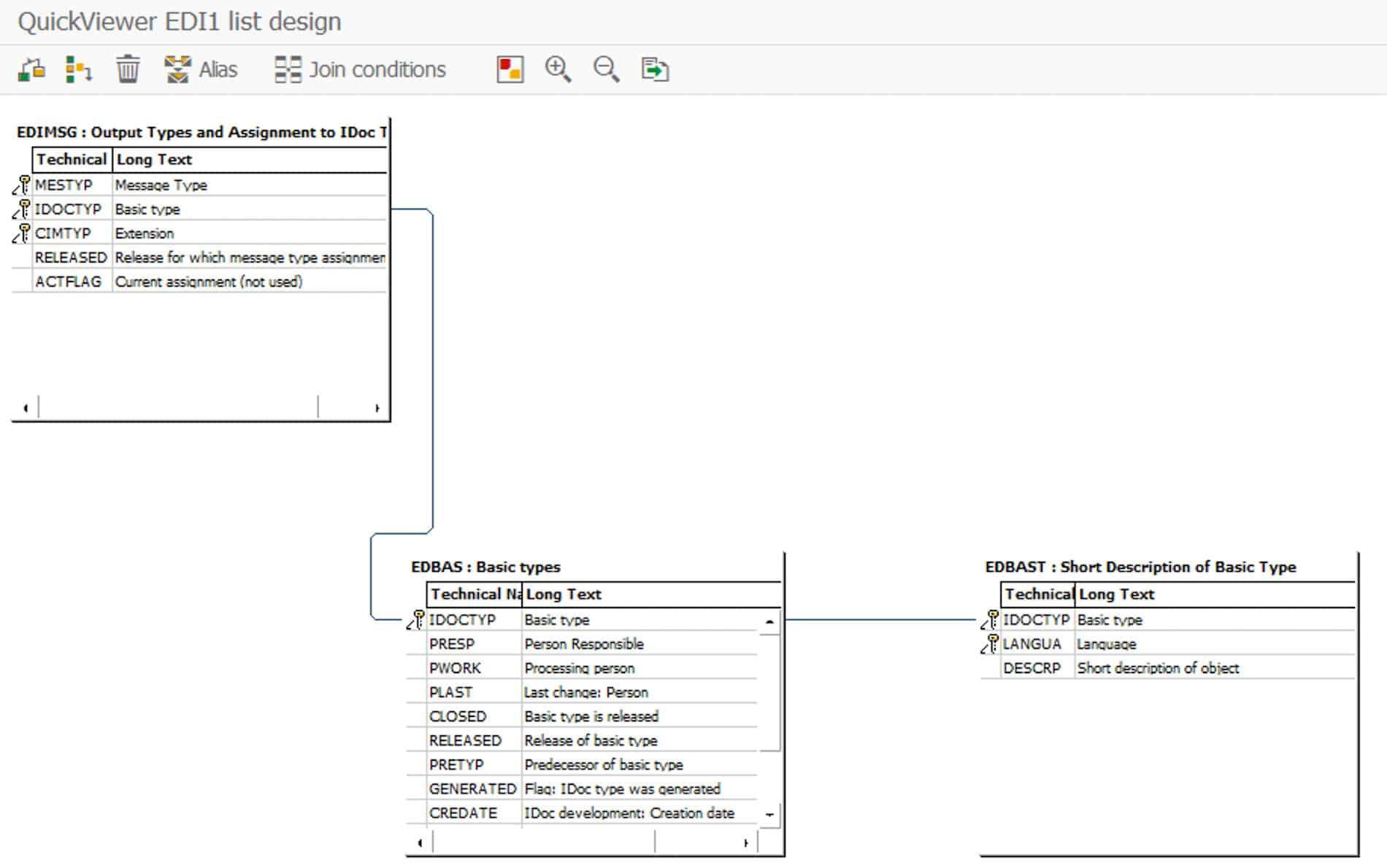 IDoc Basics: IDoc Basic Type and IDoc Message Type