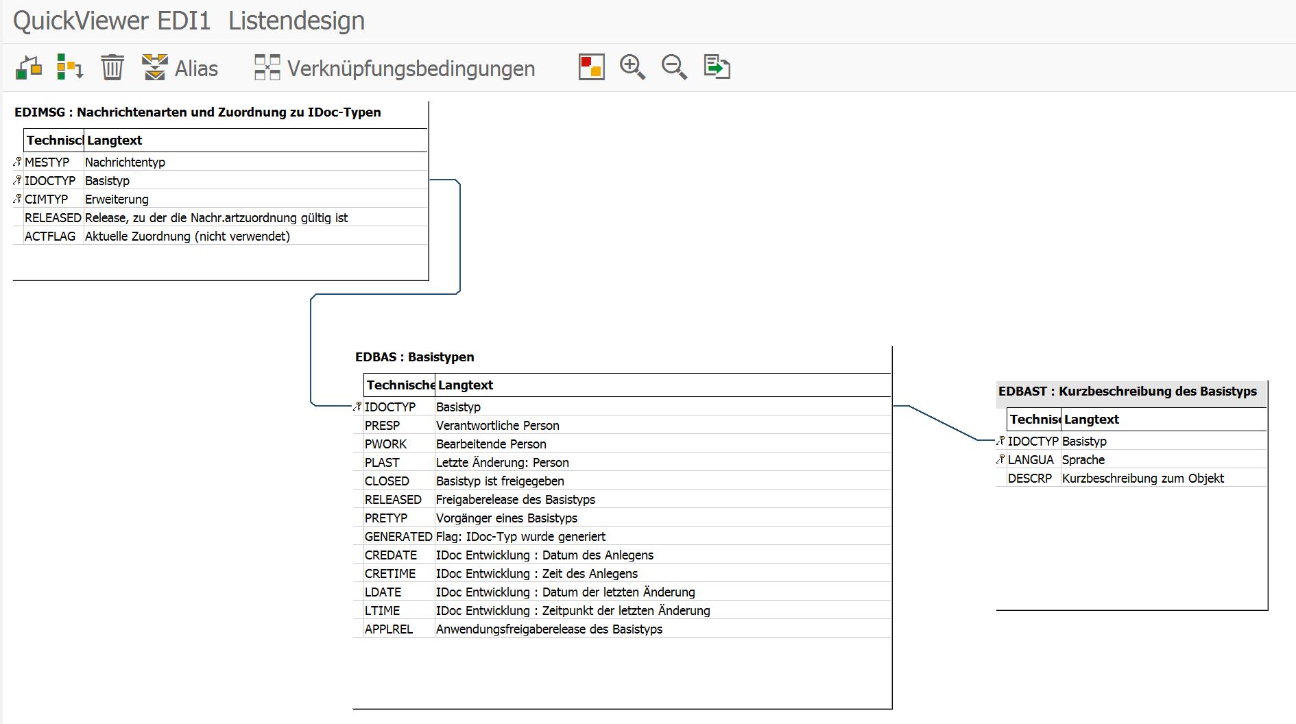 IDoc-Tabellen im QuickViewer