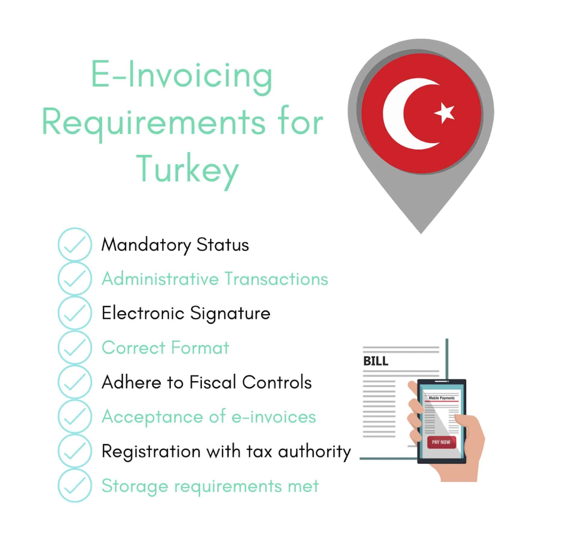 Turkey e-Invoicing requirements