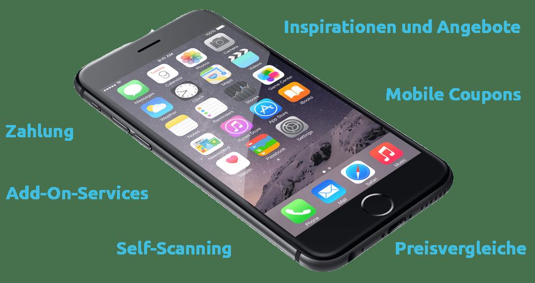 Smartphone und damit verbundene Dienste für den Konsumenten