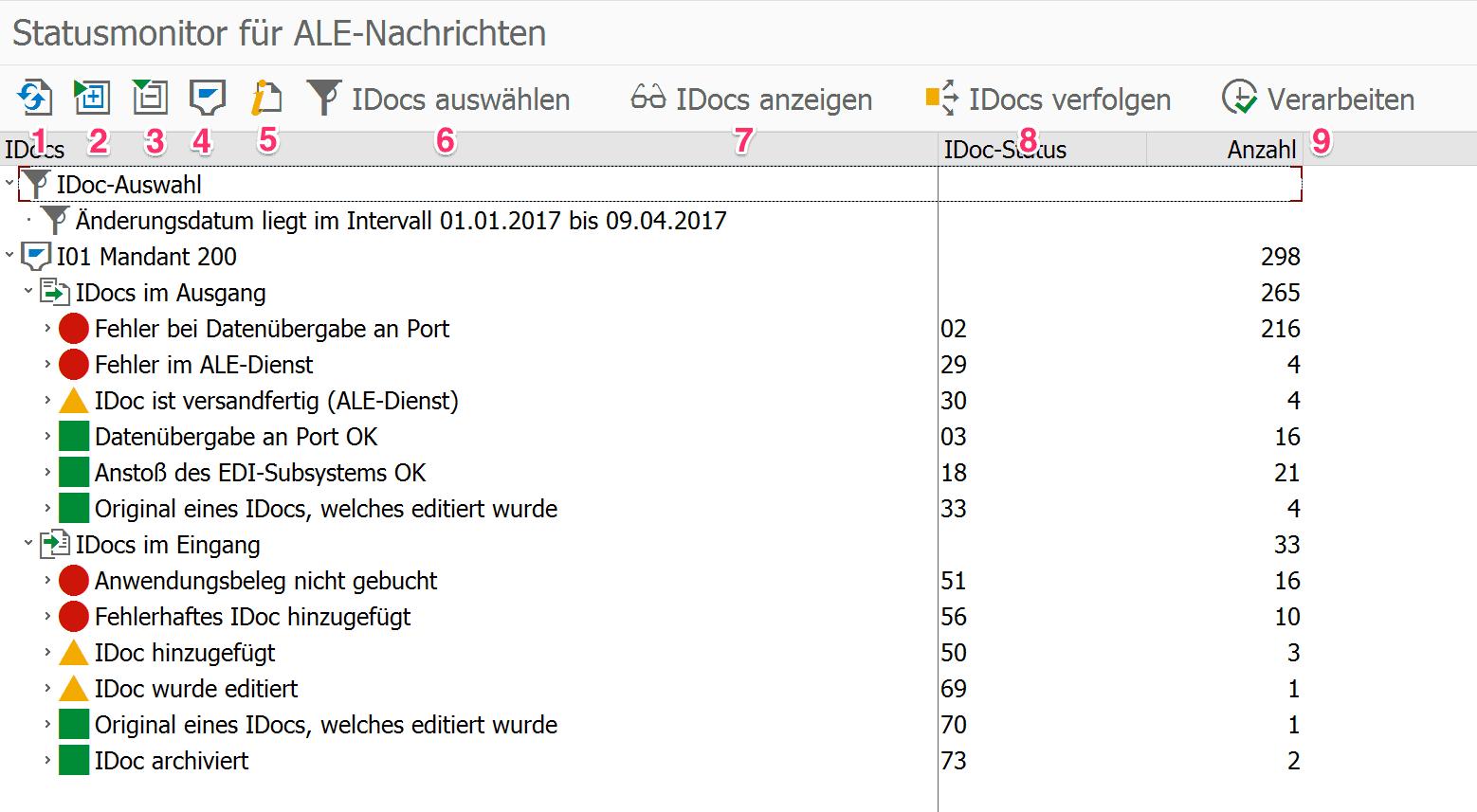 IDoc-Übersicht in Transaktion BD87