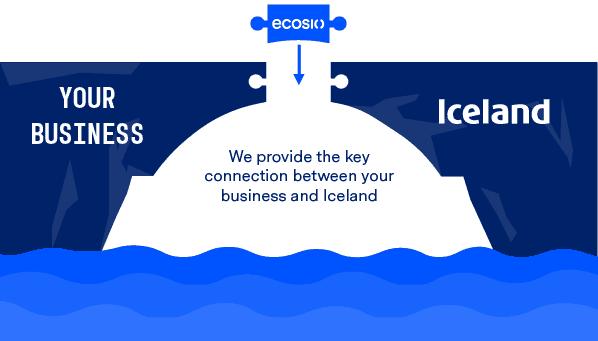 EDI with Iceland - ecosio can help!