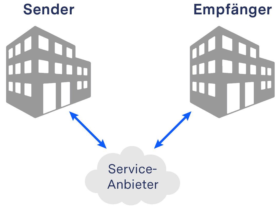 Three-Corner-Verbindungmodell