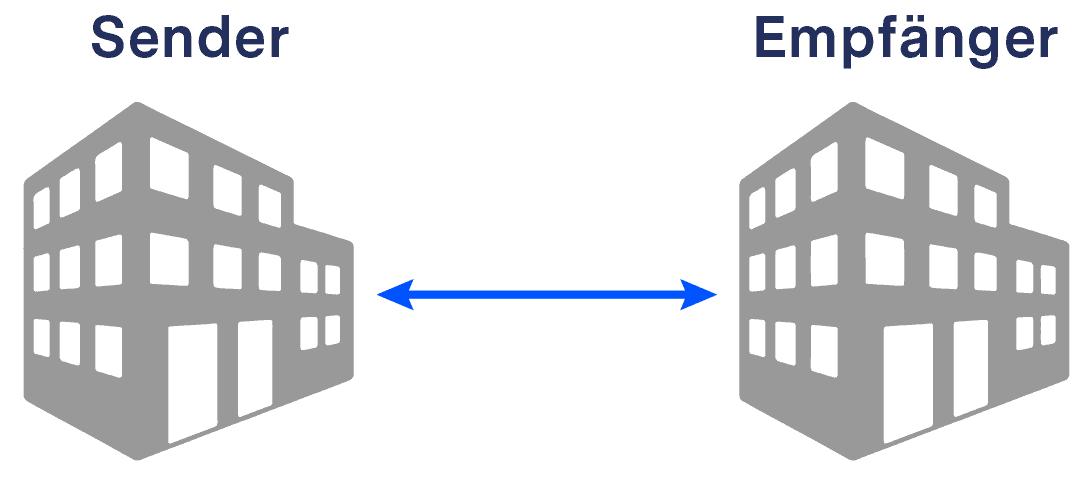 Two-Corner-Verbindungmodell